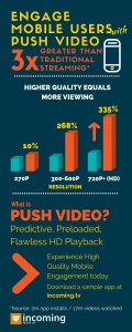 PusH Video Engagement